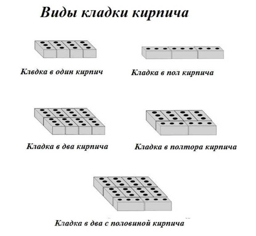 vidy-kladki-kirpichej[1]